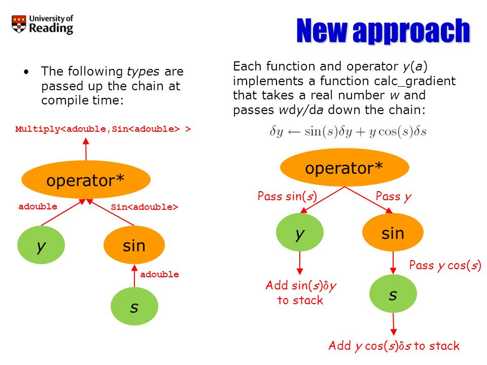 Implementation of Sin Implementation of Sin …Adept library has done this for all operators and functions // Definition of Sin class template class Sin : public Expression > { public: // Member functions // Constructor: store reference to a and its numerical value Sin(const Expression & a) : a_(a), a_value_(a.value()) { } // Return the value double value() const { return sin(a_value_); } // Compute derivative and pass to a void calc_gradient(Stack& stack, double multiplier) const { a_.calc_gradient(stack, cos(a_value_)*multiplier); } private: // Data members const A& a_; // A reference to the object double a_value_; // The numerical value of object }; // Overload the sin function: it returns a Sin object template inline Sin sin(const Expression & a) { return Sin (a); }