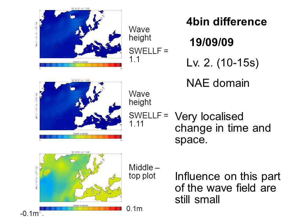 © Crown copyright Met Office 4bin difference 19/09/09 Lv.
