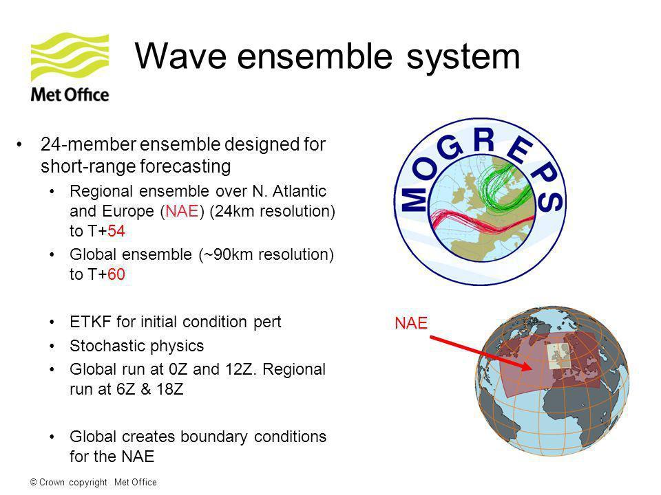 © Crown copyright Met Office NAE 24-member ensemble designed for short-range forecasting Regional ensemble over N. Atlantic and Europe (NAE) (24km res