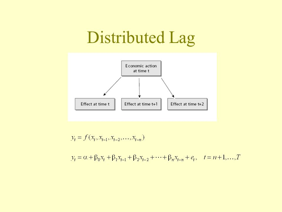 Distributed Lag