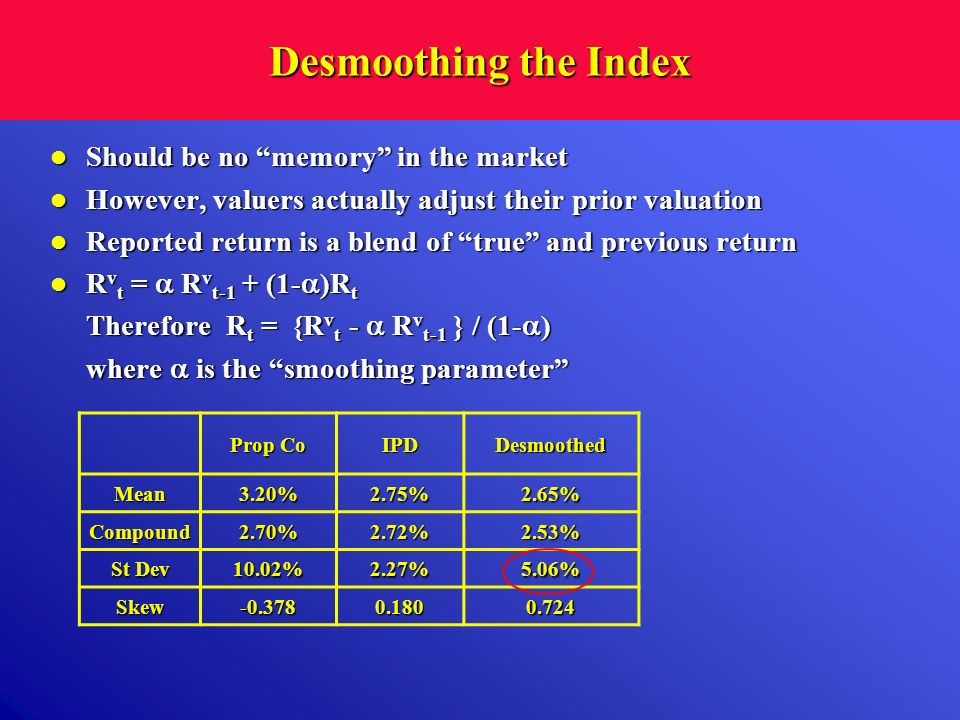 Desmoothing the Index Should be no memory in the market Should be no memory in the market However, valuers actually adjust their prior valuation Howev