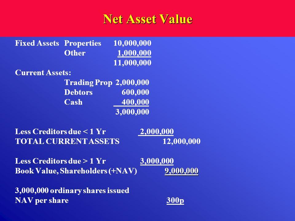 Net Asset Value Fixed AssetsProperties10,000,000 Other 1,000,000 11,000,000 Current Assets: Trading Prop 2,000,000 Debtors 600,000 Cash 400,000 3,000,
