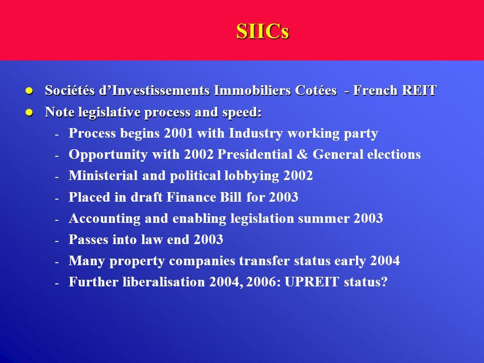 SIICs Sociétés dInvestissements Immobiliers Cotées - French REIT Sociétés dInvestissements Immobiliers Cotées - French REIT Note legislative process a