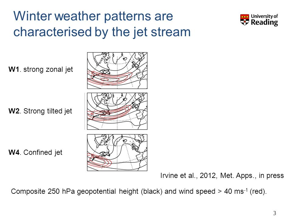 Winter weather patterns are characterised by the jet stream Eastbound Westbound Irvine et al., 2012, Met.