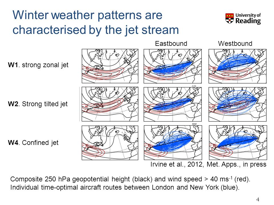 Climate impact in different weather patterns: CO 2 Proxy for the CO 2 impact of a flight: time to fly the minimum time route, assuming a constant airspeed and altitude
