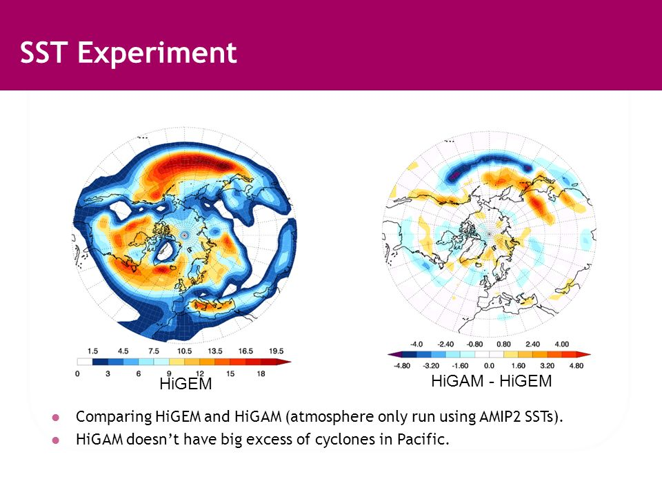SST Experiment HiGEM HiGAM - HiGEM Comparing HiGEM and HiGAM (atmosphere only run using AMIP2 SSTs).