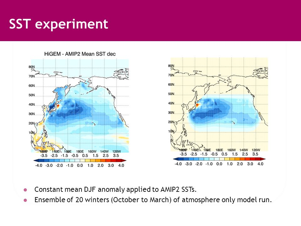 SST experiment Constant mean DJF anomaly applied to AMIP2 SSTs.
