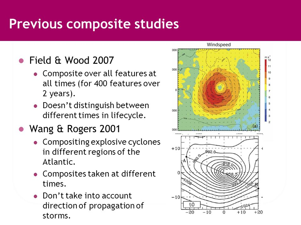 Previous composite studies Field & Wood 2007 Composite over all features at all times (for 400 features over 2 years).