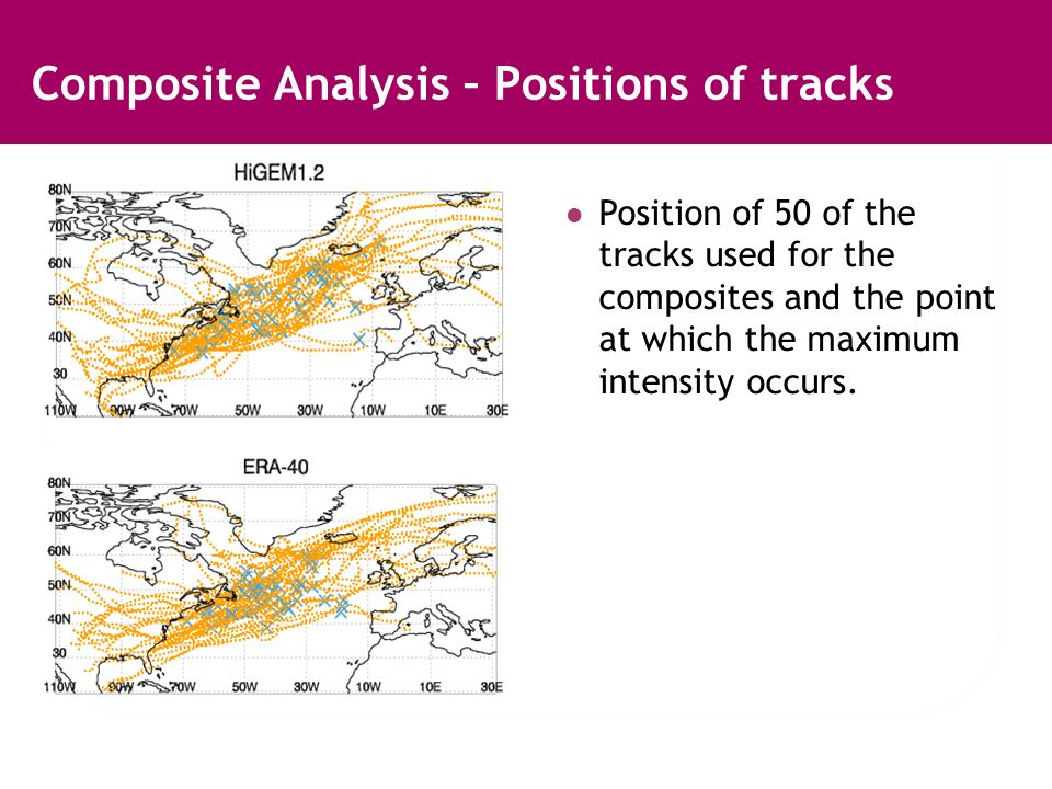 Composite Analysis – Positions of tracks Position of 50 of the tracks used for the composites and the point at which the maximum intensity occurs.