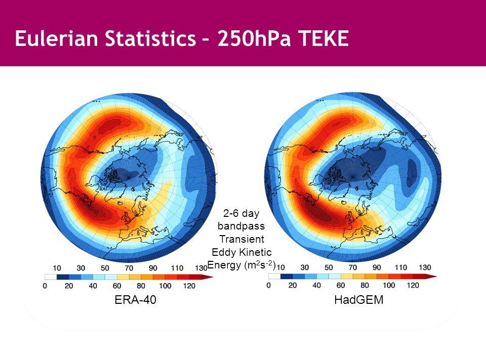 Eulerian Statistics – 250hPa TEKE ERA-40HadGEM 2-6 day bandpass Transient Eddy Kinetic Energy (m 2 s -2 )