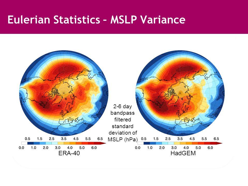 Eulerian Statistics – MSLP Variance ERA-40HadGEM 2-6 day bandpass filtered standard deviation of MSLP (hPa)