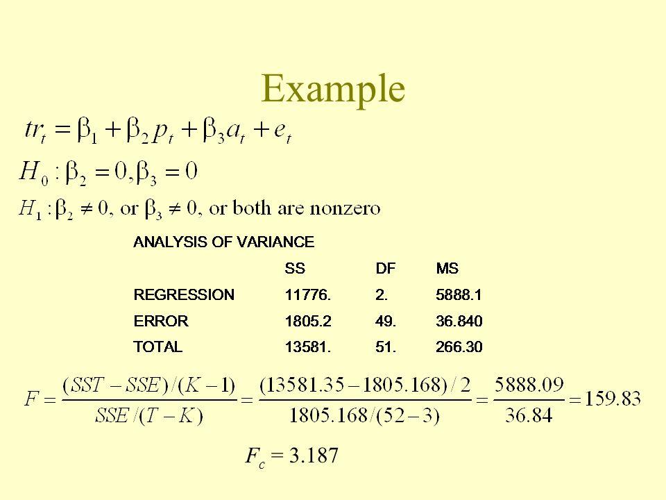 Example F c = 3.187