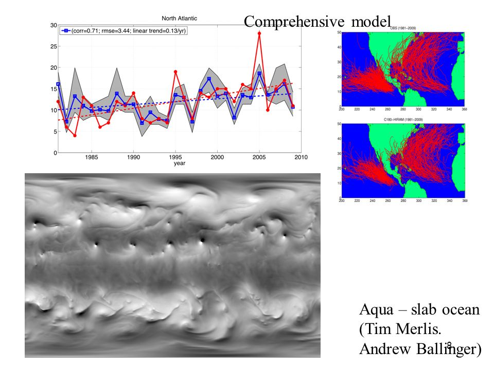 8 Aqua – slab ocean (Tim Merlis. Andrew Ballinger) Comprehensive model
