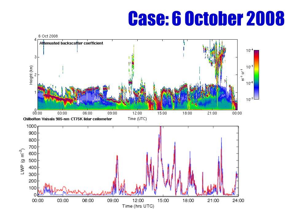 Case: 6 October 2008
