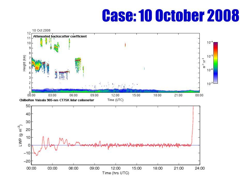 Case: 10 October 2008