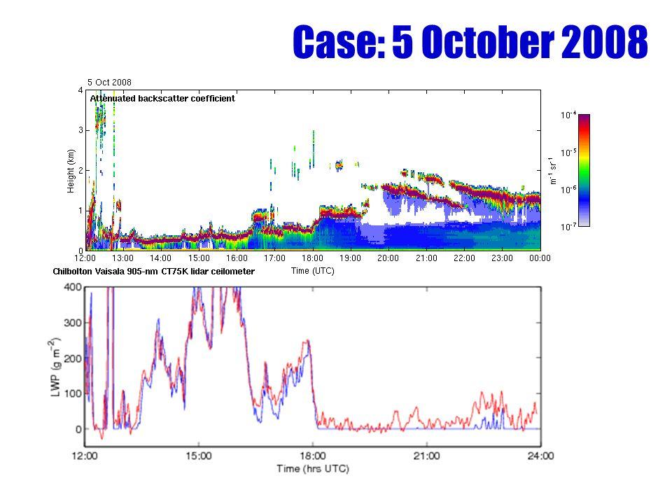 Case: 5 October 2008