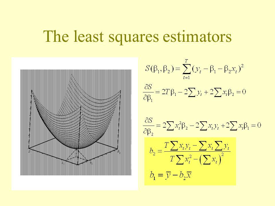 The least squares estimators