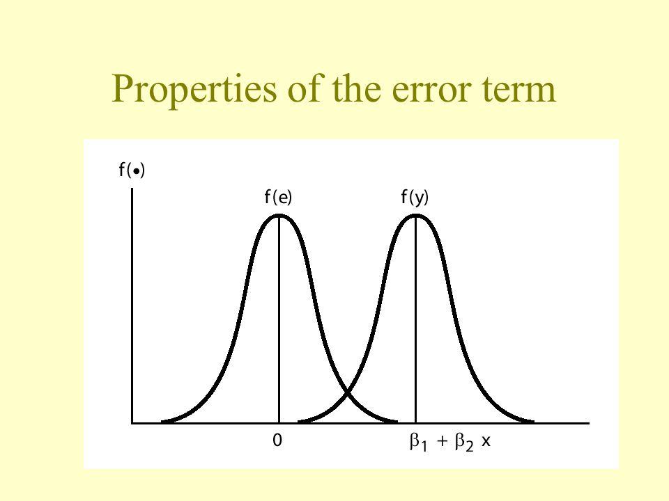 Properties of the error term