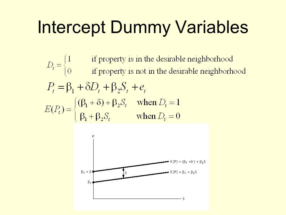 Intercept Dummy Variables