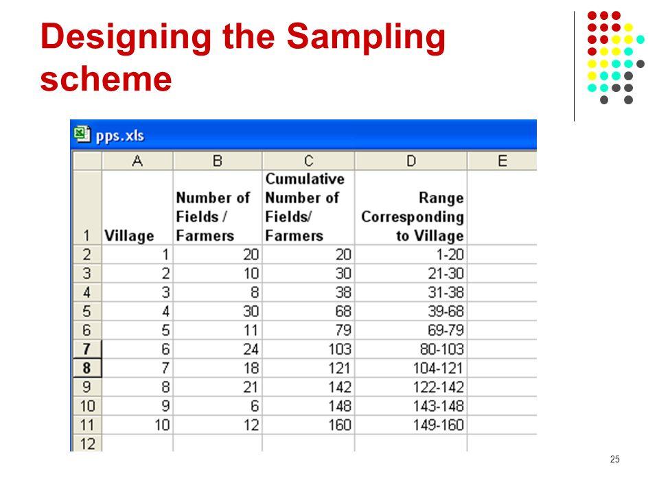 25 Designing the Sampling scheme