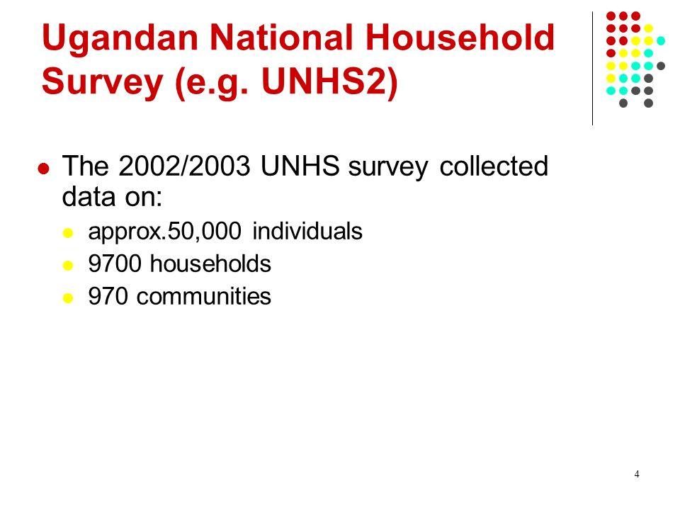 4 Ugandan National Household Survey (e.g.