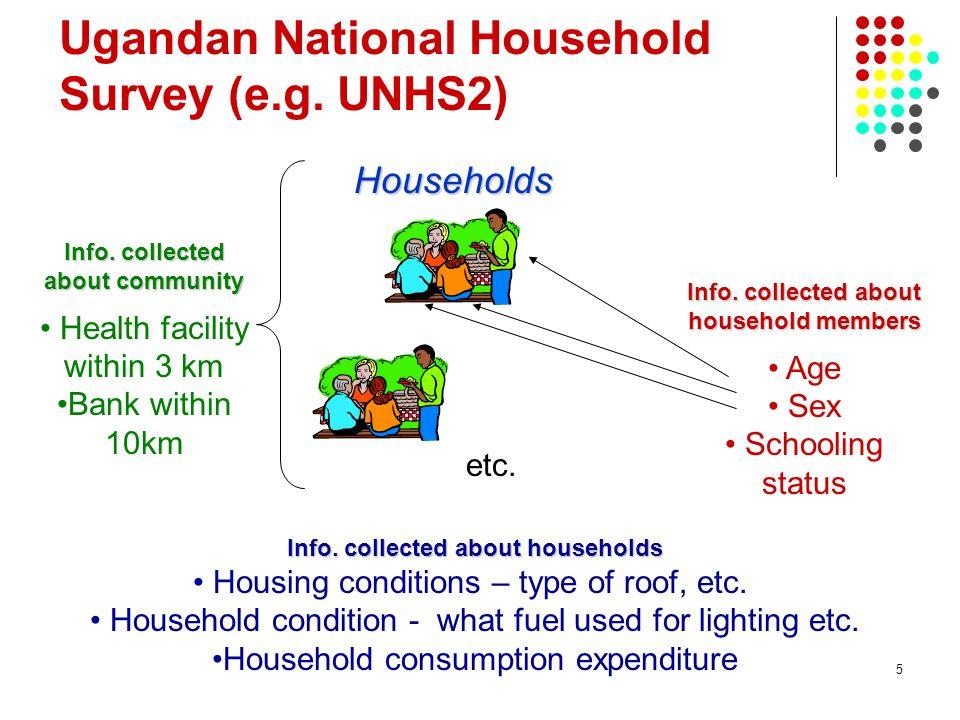 5 Ugandan National Household Survey (e.g. UNHS2) Households Info.