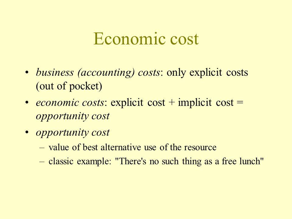 Short-run costs Source: Perloff