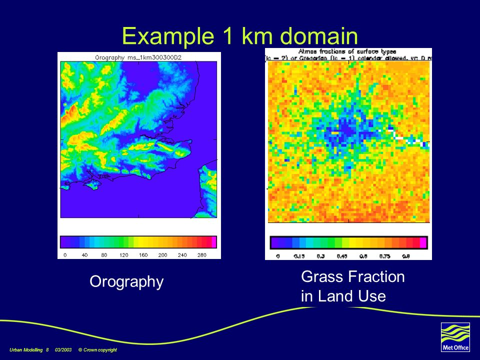 Urban Modelling 8 03/2003 © Crown copyright Example 1 km domain Orography Urban Fraction in Land Use Grass Fraction in Land Use