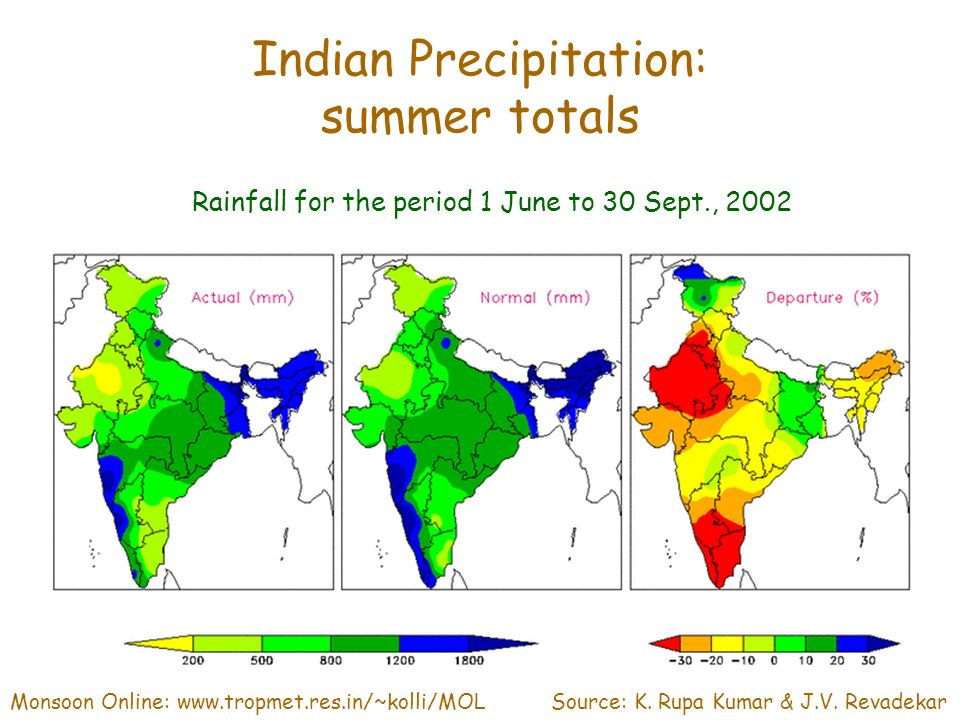 Indian Precipitation: summer totals Source: K. Rupa Kumar & J.V. RevadekarMonsoon Online: www.tropmet.res.in/~kolli/MOL Rainfall for the period 1 June