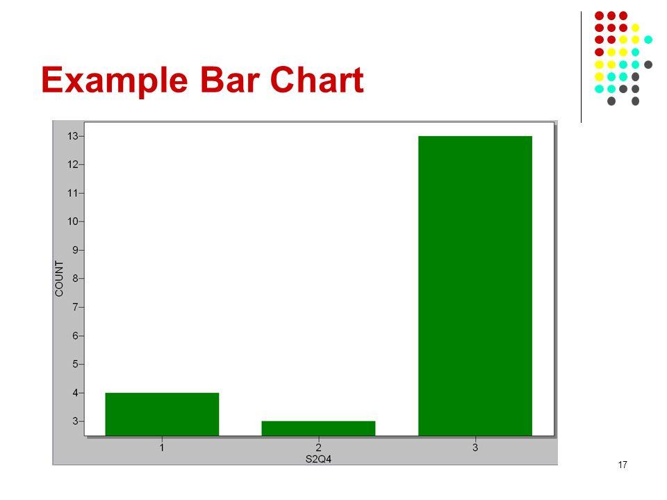 Example Bar Chart 17