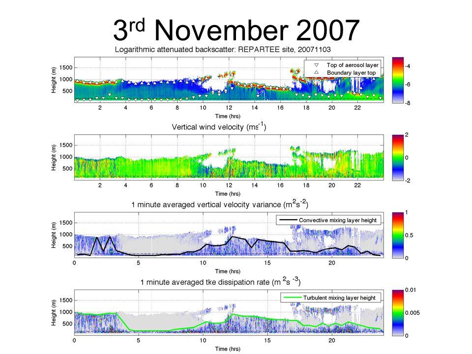 3 rd November 2007