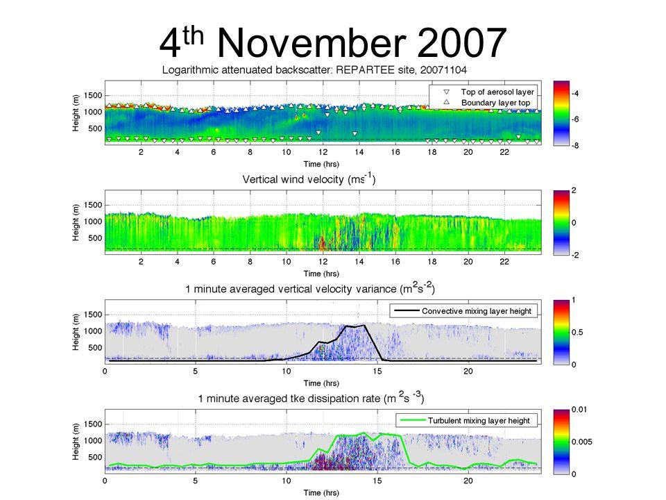4 th November 2007