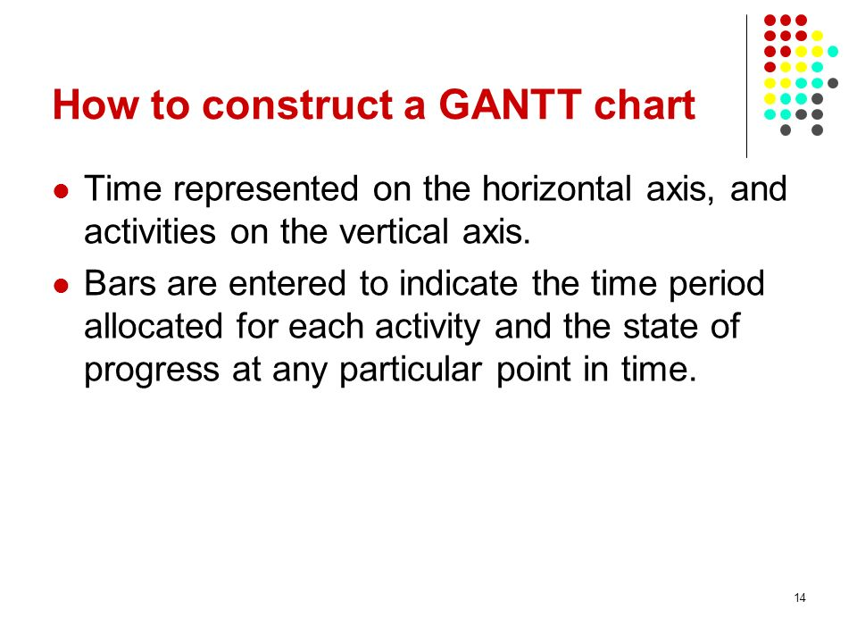 14 How to construct a GANTT chart Time represented on the horizontal axis, and activities on the vertical axis. Bars are entered to indicate the time