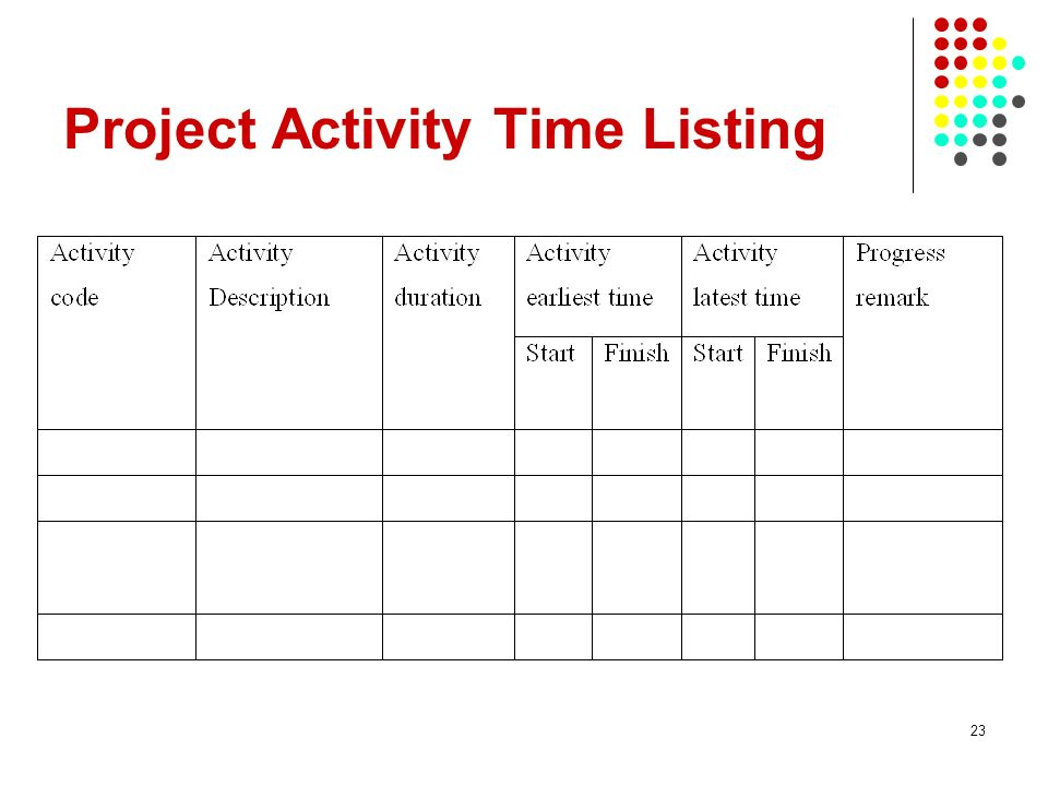 23 Project Activity Time Listing