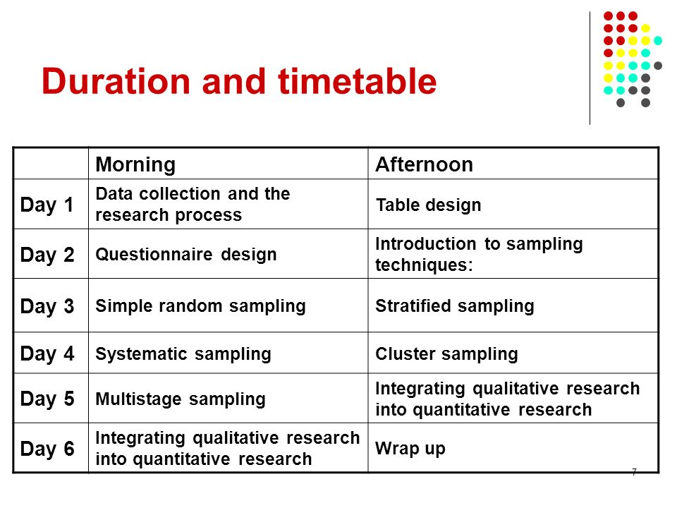 7 Duration and timetable MorningAfternoon Day 1 Data collection and the research process Table design Day 2 Questionnaire design Introduction to sampl