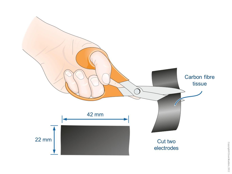 Copyright © Dean Madden, 2012 Cut two electrodes Carbon fibre tissue 42 mm 22 mm