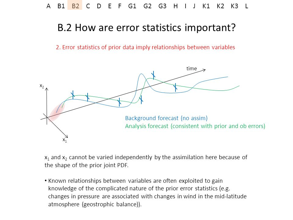 A B1 B2 C D E F G1 G2 G3 H I J K1 K2 K3 L B.2 How are error statistics important? 2. Error statistics of prior data imply relationships between variab