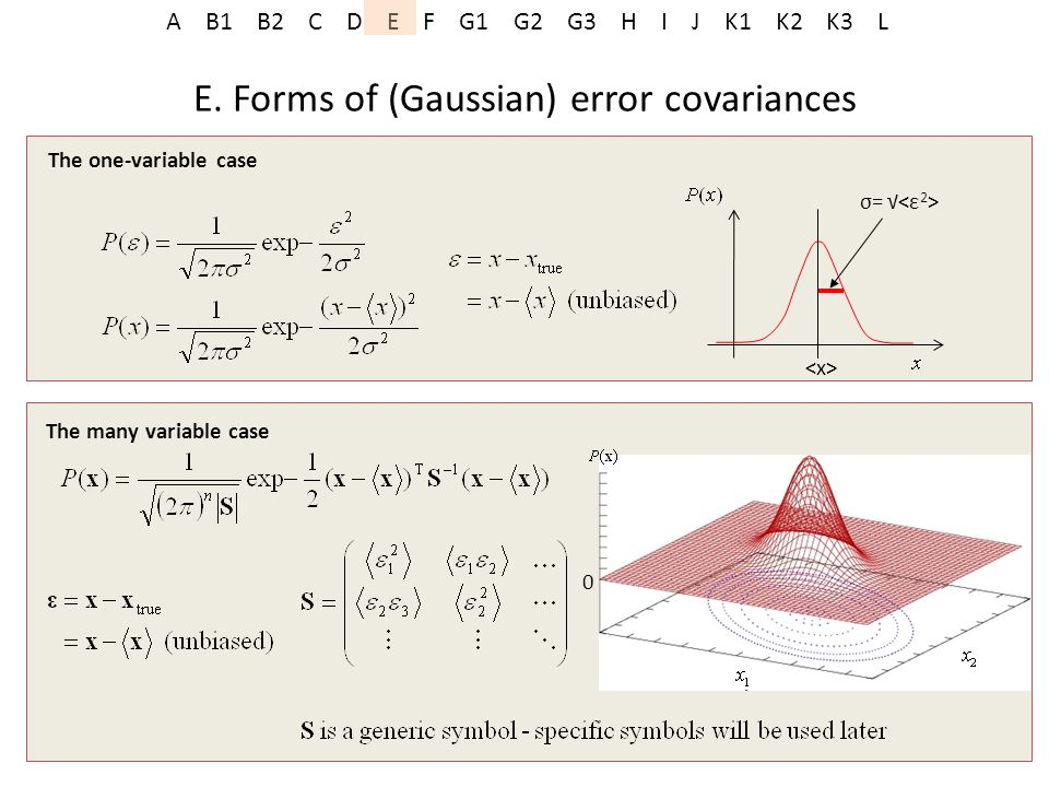 A B1 B2 C D E F G1 G2 G3 H I J K1 K2 K3 L E. Forms of (Gaussian) error covariances The one-variable case 0 σ= <ε2>σ= <ε2> The many variable case