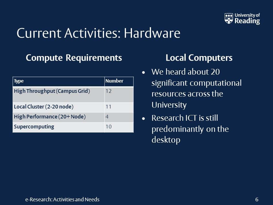 e-Research: Activities and Needs Current Activities: Hardware Compute Requirements TypeNumber High Throughput (Campus Grid) 12 Local Cluster (2-20 node) 11 High Performance (20+ Node) 4 Supercomputing 10 Local Computers We heard about 20 significant computational resources across the University Research ICT is still predominantly on the desktop 6