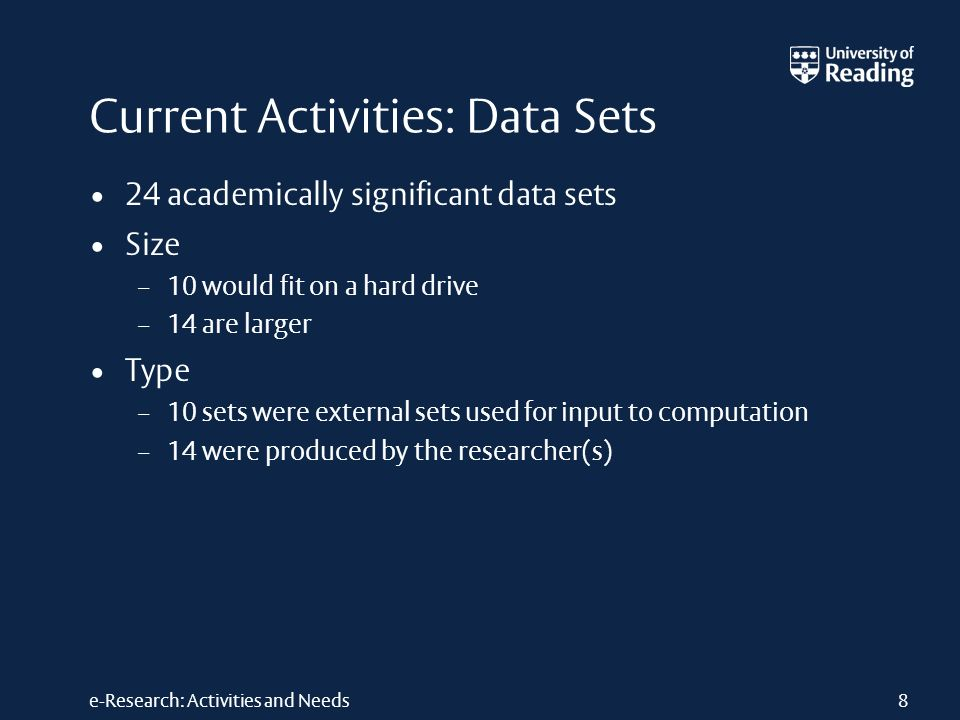 e-Research: Activities and Needs Current Activities: Data Sets 24 academically significant data sets Size – 10 would fit on a hard drive – 14 are larger Type – 10 sets were external sets used for input to computation – 14 were produced by the researcher(s) 8