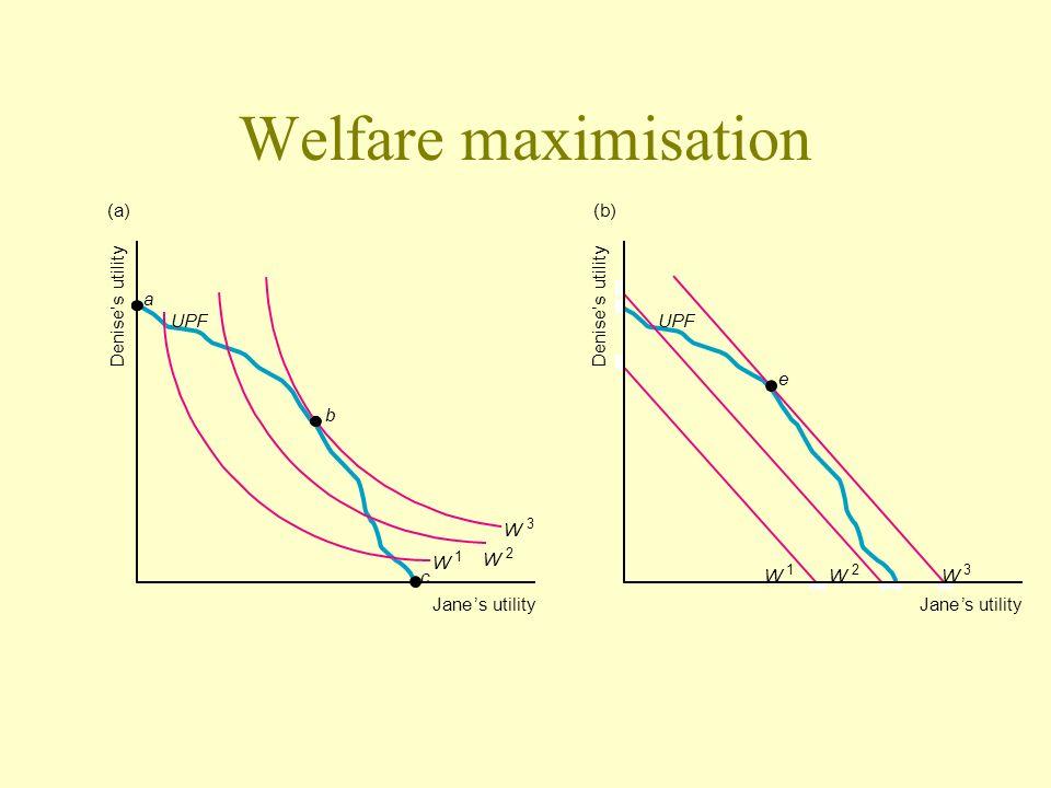 Welfare maximisation UPF c a b e (a) Janes utility W 1 W 2 W 3 (b) Janes utility W 1 W 2 W 3 Denises utility
