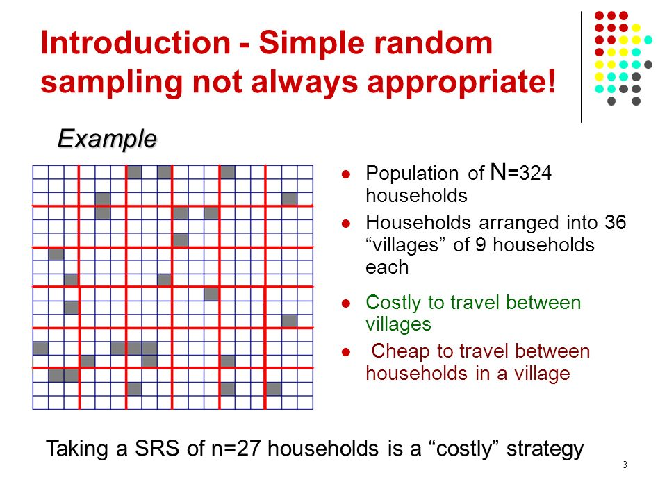 3 Introduction - Simple random sampling not always appropriate! Population of N =324 households Households arranged into 36 villages of 9 households e