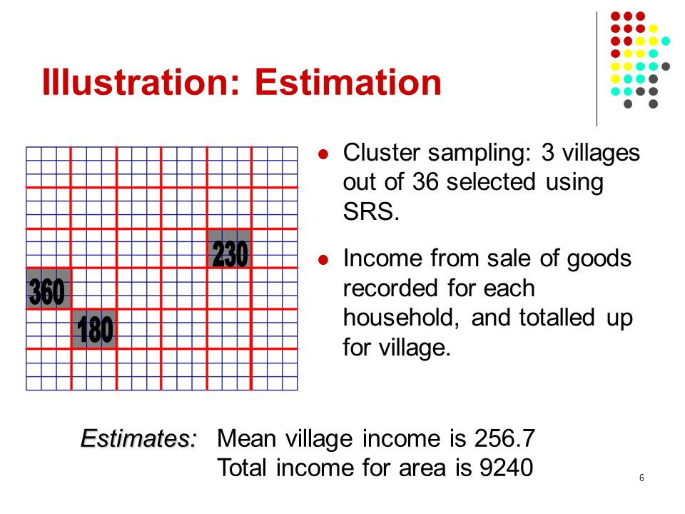 6 Illustration: Estimation Cluster sampling: 3 villages out of 36 selected using SRS. Income from sale of goods recorded for each household, and total