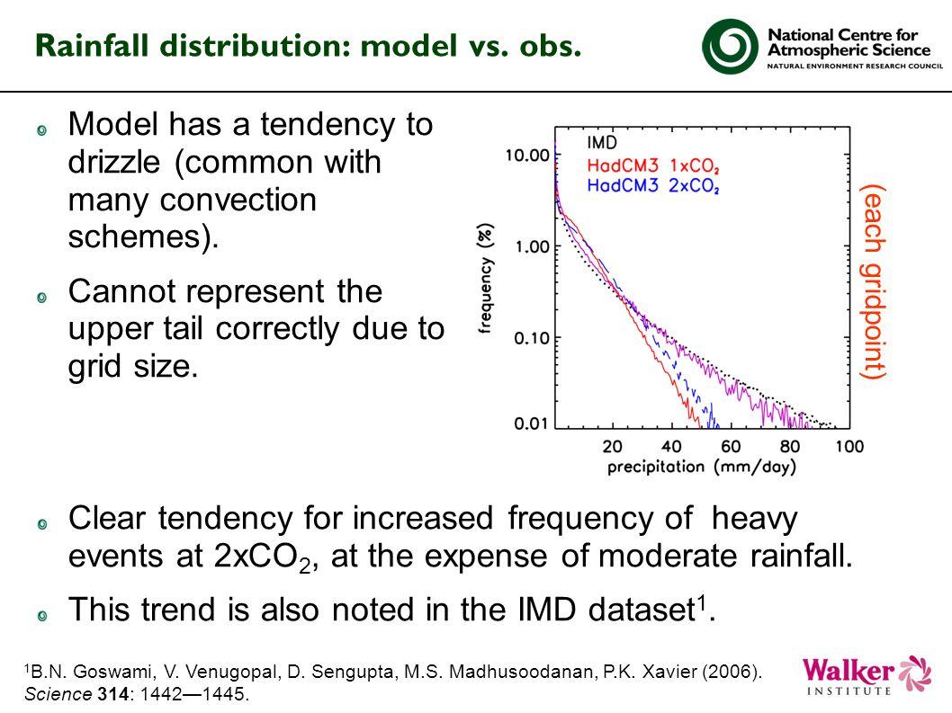 Rainfall distribution: model vs. obs.