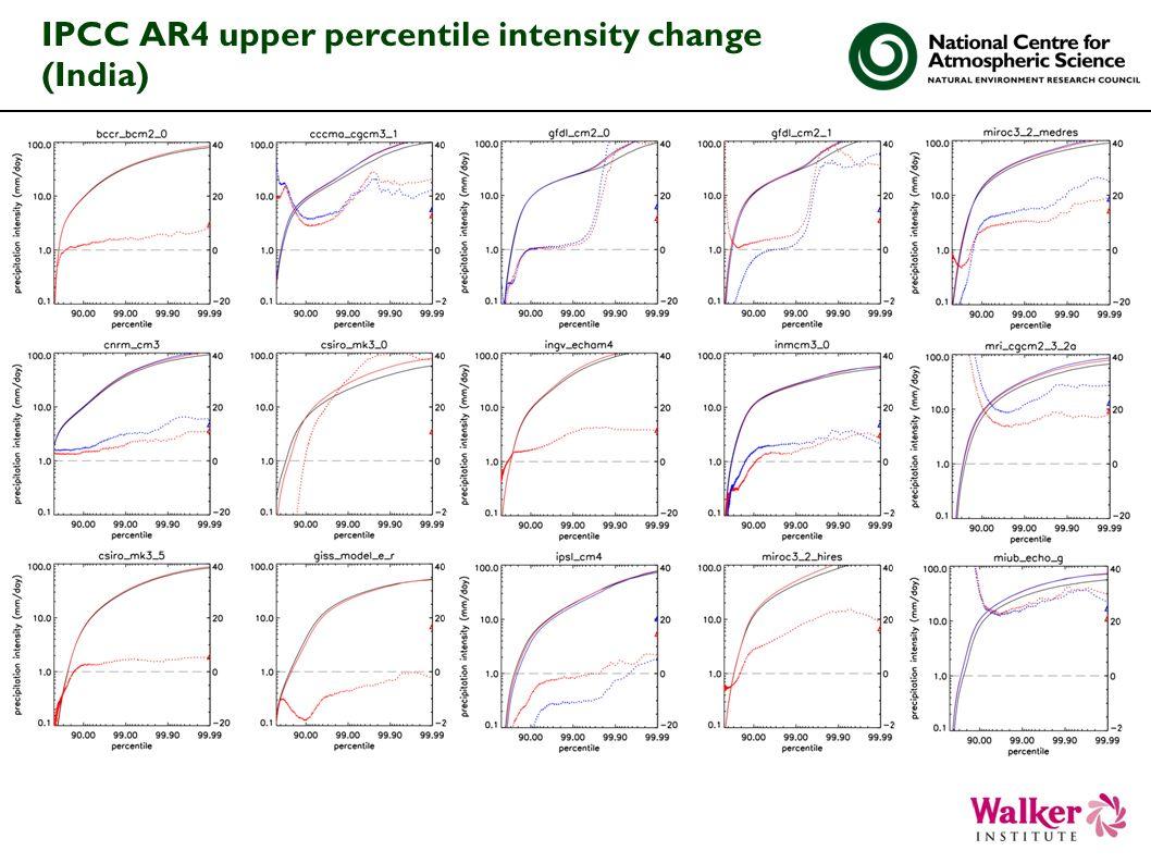 IPCC AR4 upper percentile intensity change (India)