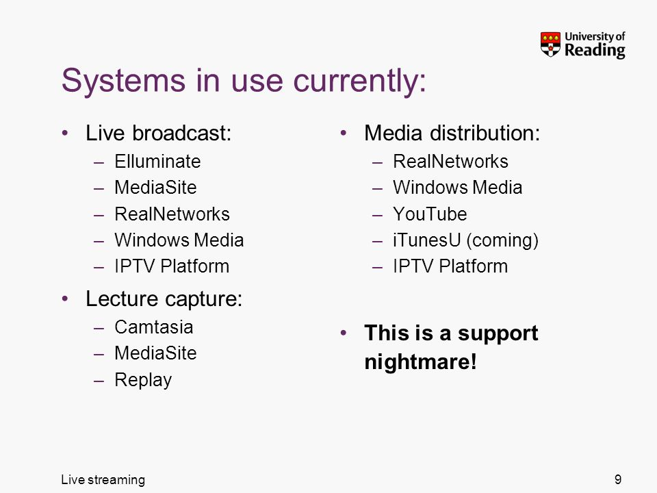 Live streaming Systems in use currently: Live broadcast: –Elluminate –MediaSite –RealNetworks –Windows Media –IPTV Platform Lecture capture: –Camtasia