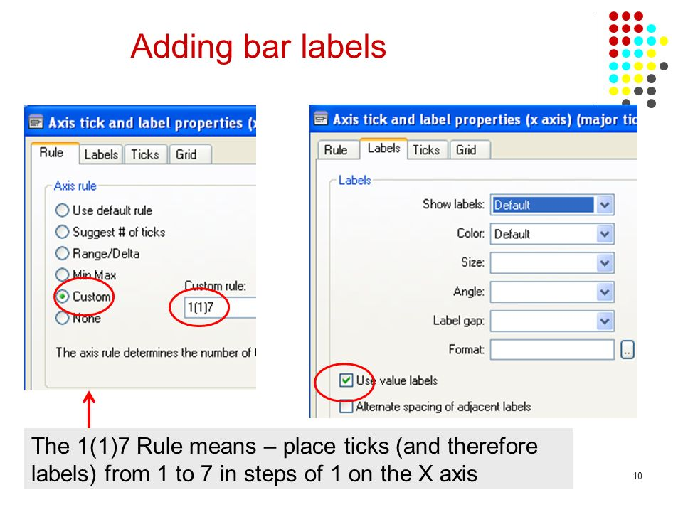 10 Adding bar labels The 1(1)7 Rule means – place ticks (and therefore labels) from 1 to 7 in steps of 1 on the X axis