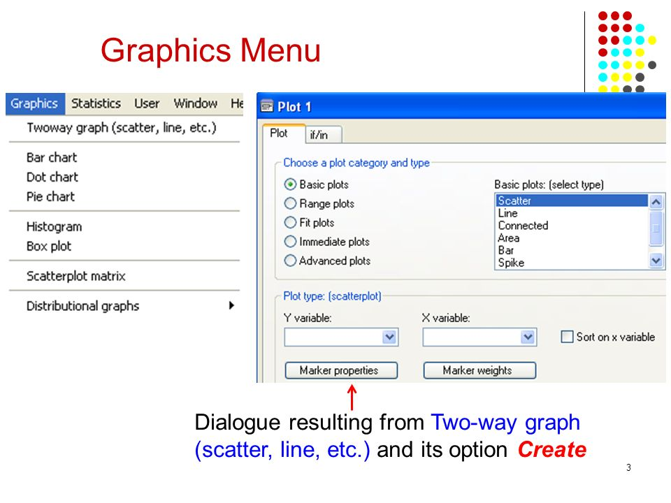 3 Graphics Menu Dialogue resulting from Two-way graph (scatter, line, etc.) and its option Create