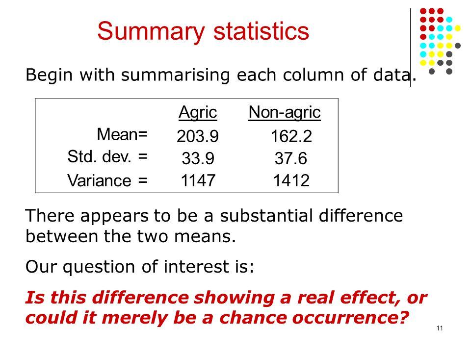 11 Begin with summarising each column of data. AgricNon-agric Mean= 203.9162.2 Std.