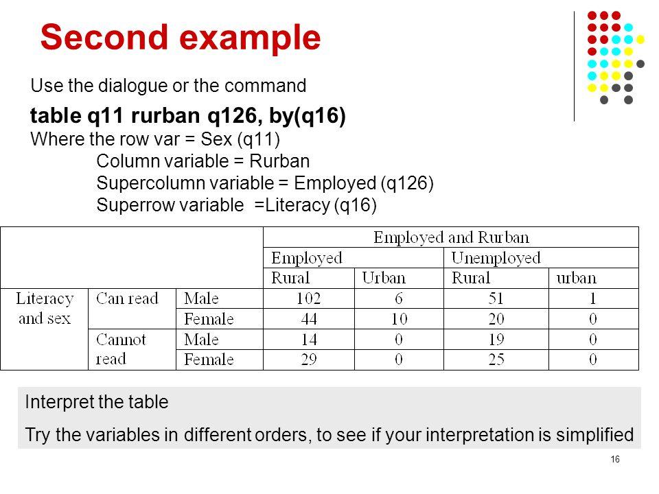 16 Second example Use the dialogue or the command table q11 rurban q126, by(q16) Where the row var = Sex (q11) Column variable = Rurban Supercolumn va